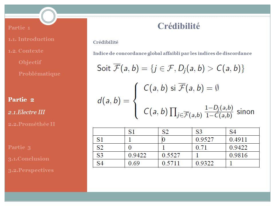 Crédibilité Partie 2 2.1.Electre III Partie 1 1.1. Introduction