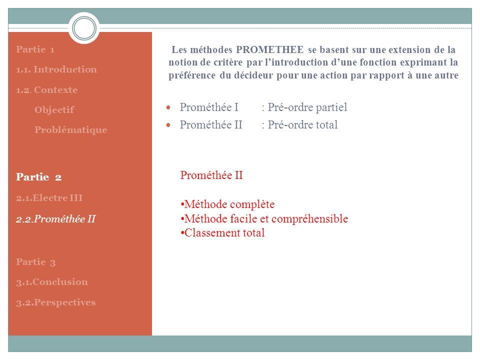 Prométhée I : Pré-ordre partiel Prométhée II : Pré-ordre total