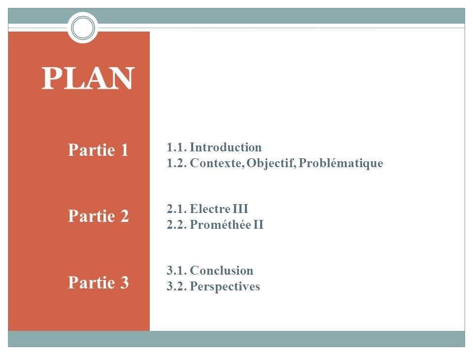 PLAN Partie 1 Partie 2 Partie 3 1.1. Introduction