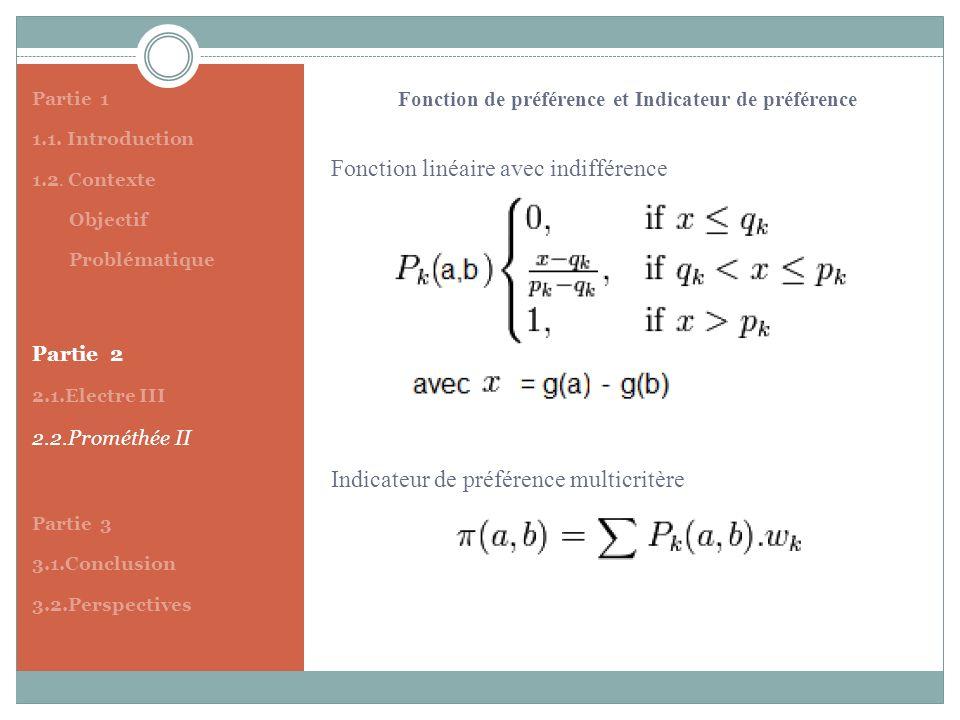 Fonction de préférence et Indicateur de préférence