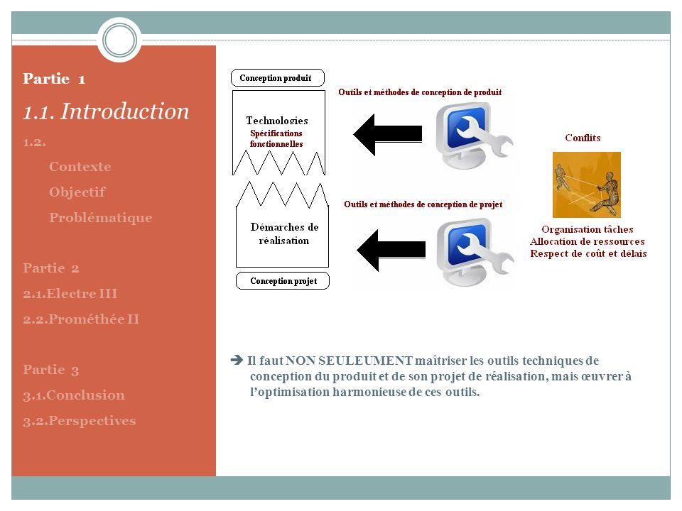 1.1. Introduction Partie 1 1.2. Contexte Objectif Problématique