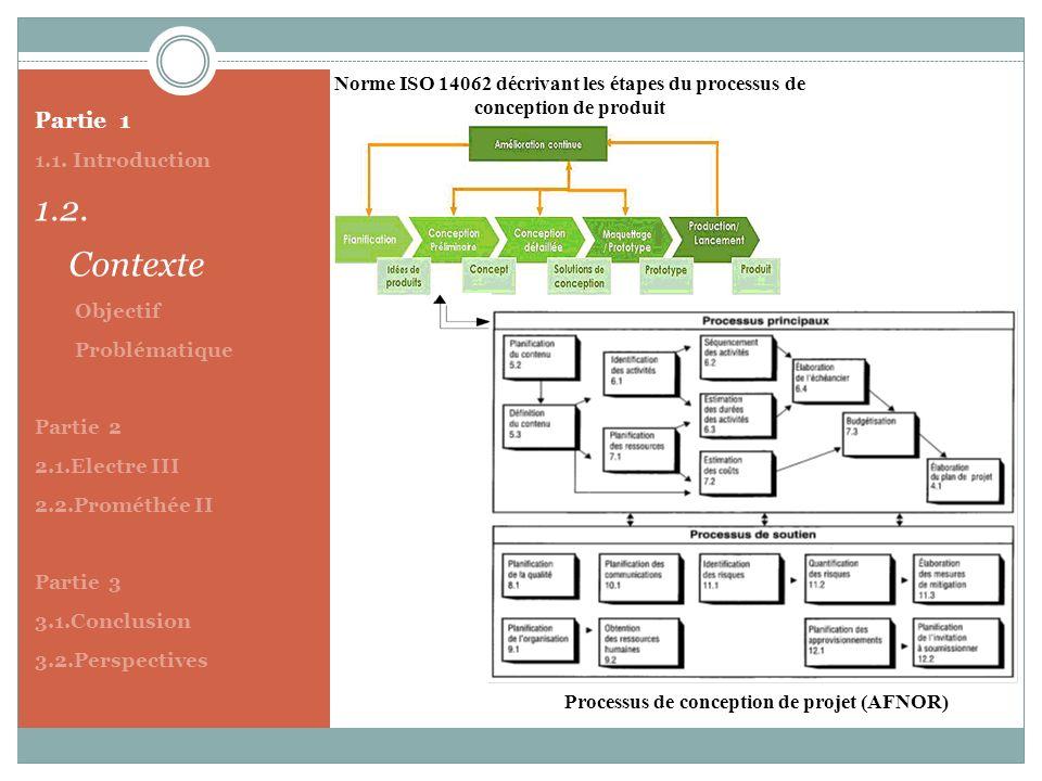 Norme ISO 14062 décrivant les étapes du processus de conception de produit