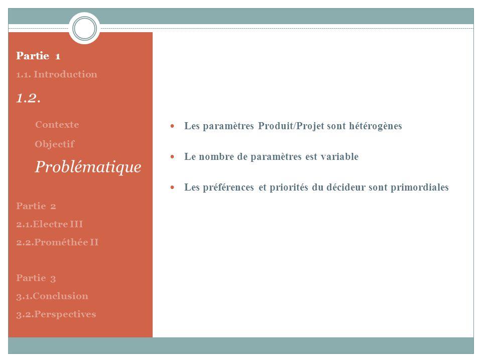 1.2. Contexte Partie 1 Les paramètres Produit/Projet sont hétérogènes