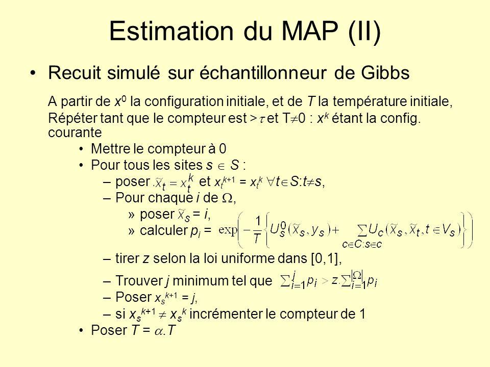 Estimation du MAP (II) Recuit simulé sur échantillonneur de Gibbs
