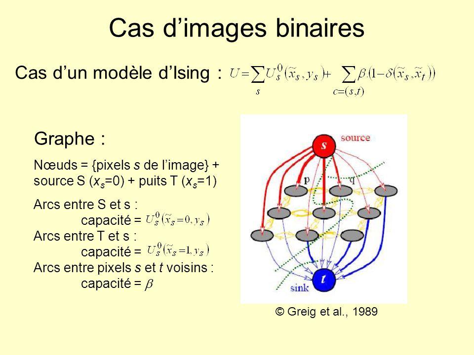 Cas d'images binaires Cas d'un modèle d'Ising : Graphe :