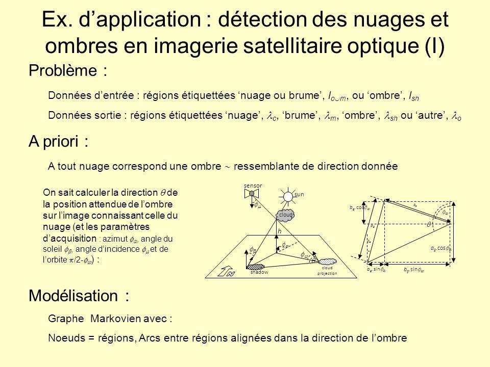 Ex. d'application : détection des nuages et ombres en imagerie satellitaire optique (I)