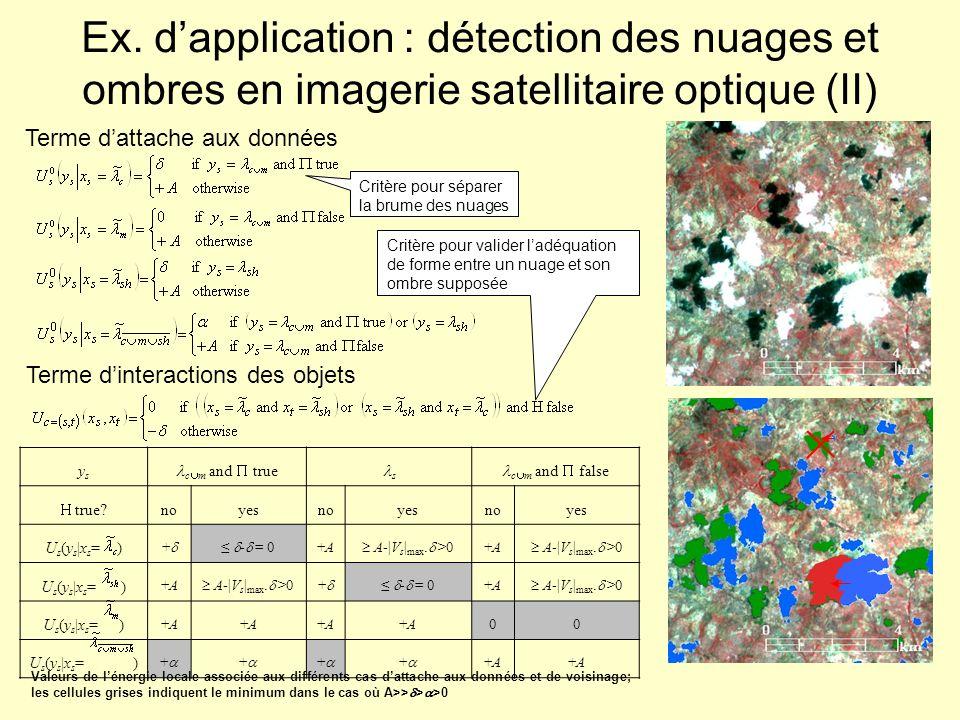 Ex. d'application : détection des nuages et ombres en imagerie satellitaire optique (II)