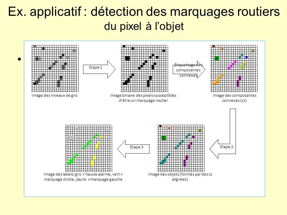 Ex. applicatif : détection des marquages routiers du pixel à l'objet