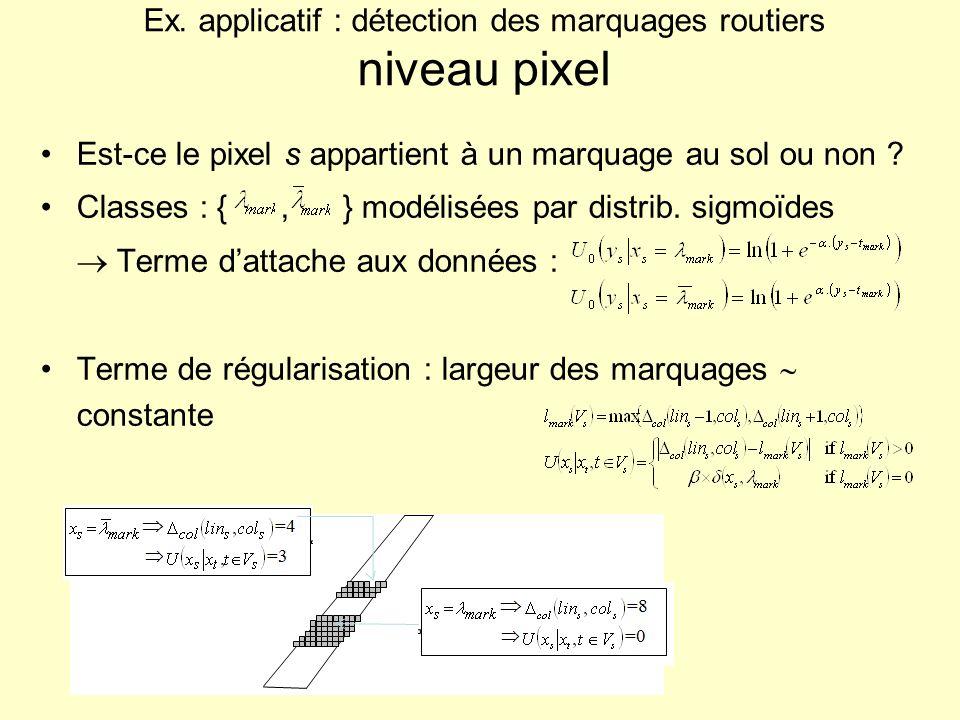 Ex. applicatif : détection des marquages routiers niveau pixel