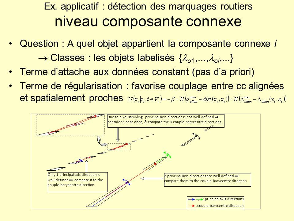 Question : A quel objet appartient la composante connexe i