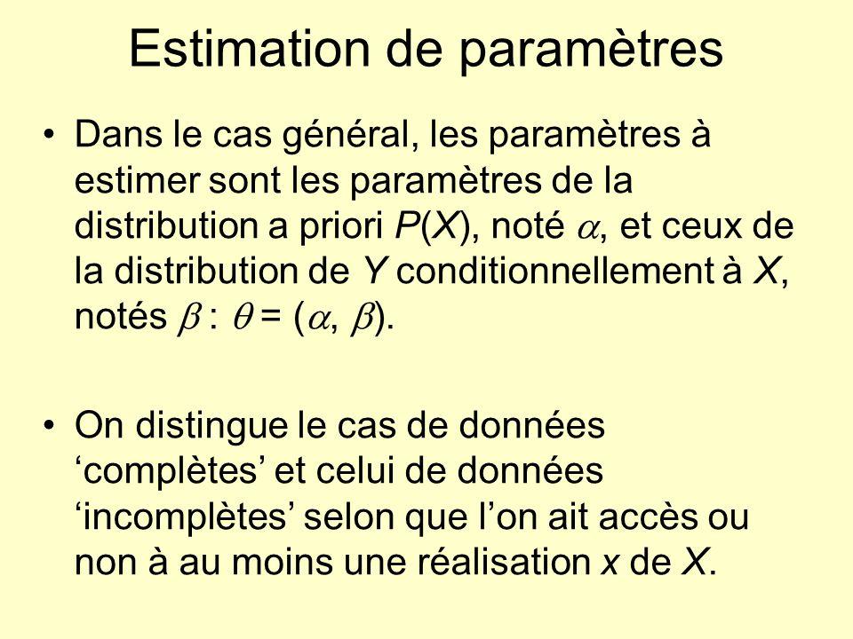 Estimation de paramètres