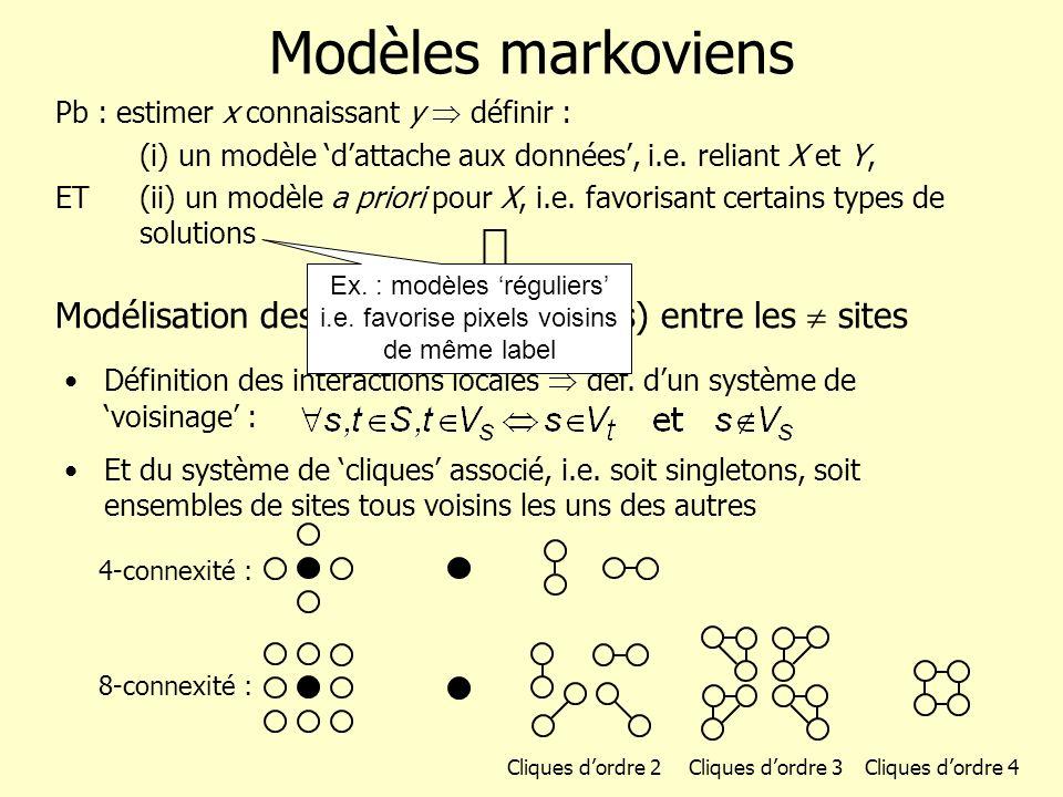 Ex. : modèles 'réguliers' i.e. favorise pixels voisins de même label