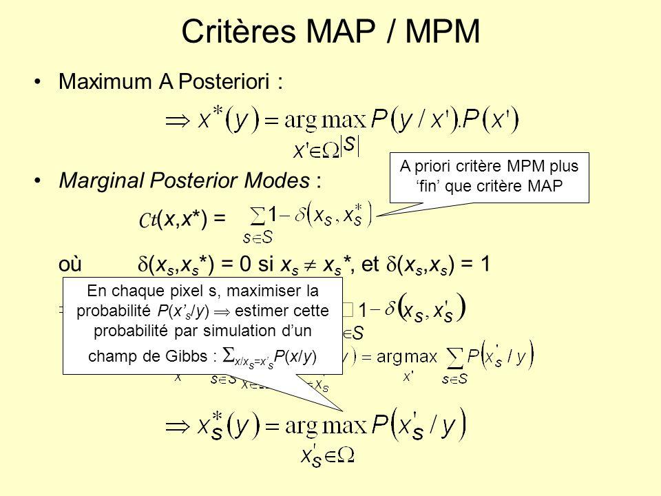 A priori critère MPM plus 'fin' que critère MAP
