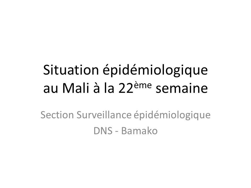 Situation épidémiologique au Mali à la 22ème semaine