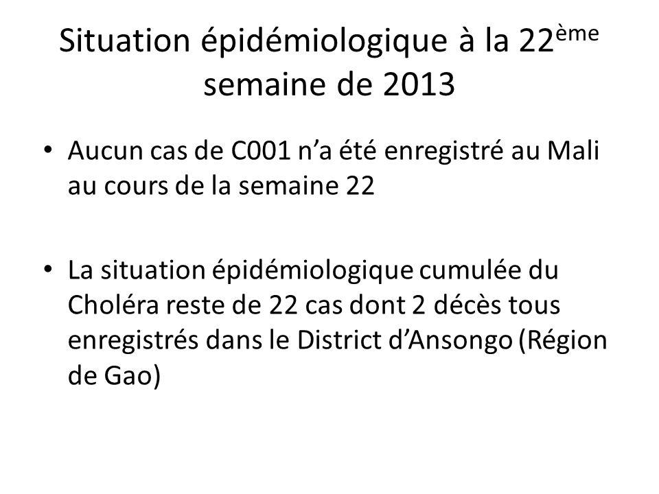 Situation épidémiologique à la 22ème semaine de 2013