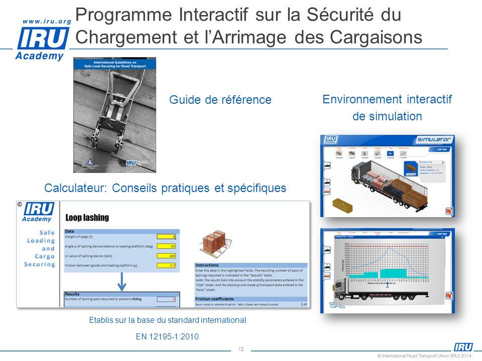 Programme Interactif sur la Sécurité du Chargement et l'Arrimage des Cargaisons