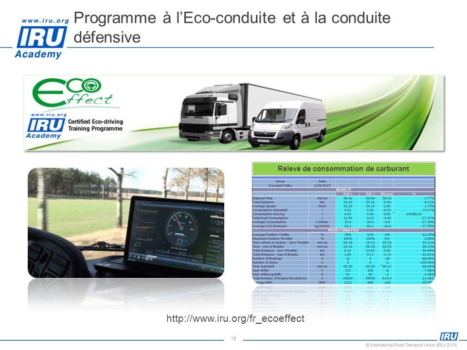 Programme à l'Eco-conduite et à la conduite défensive