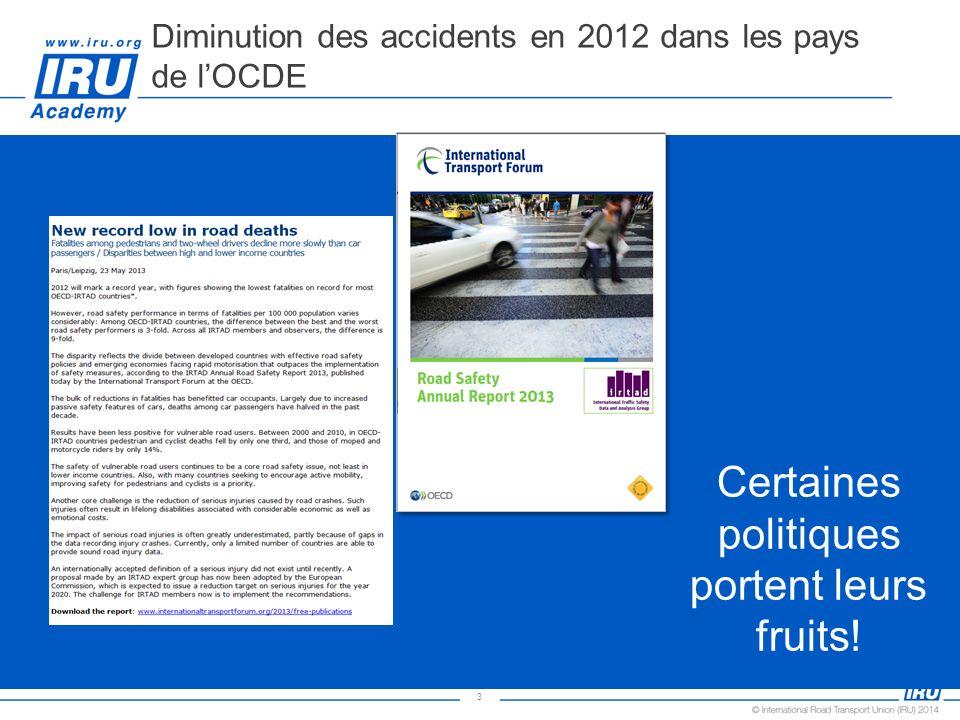 Diminution des accidents en 2012 dans les pays de l'OCDE
