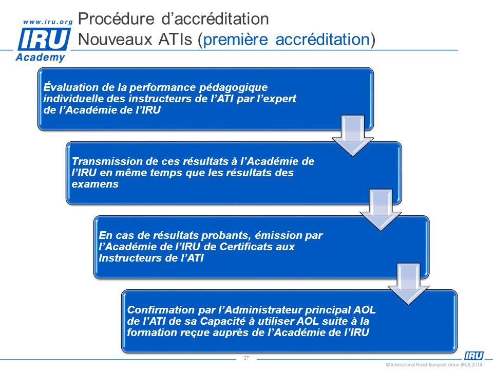 Procédure d'accréditation Nouveaux ATIs (première accréditation)