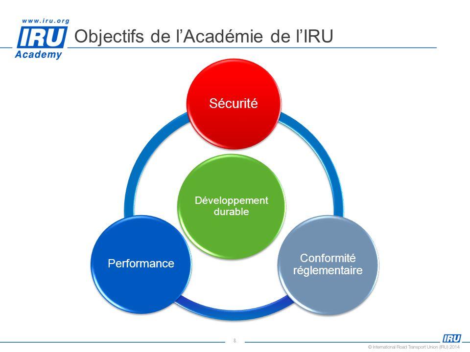 Objectifs de l'Académie de l'IRU