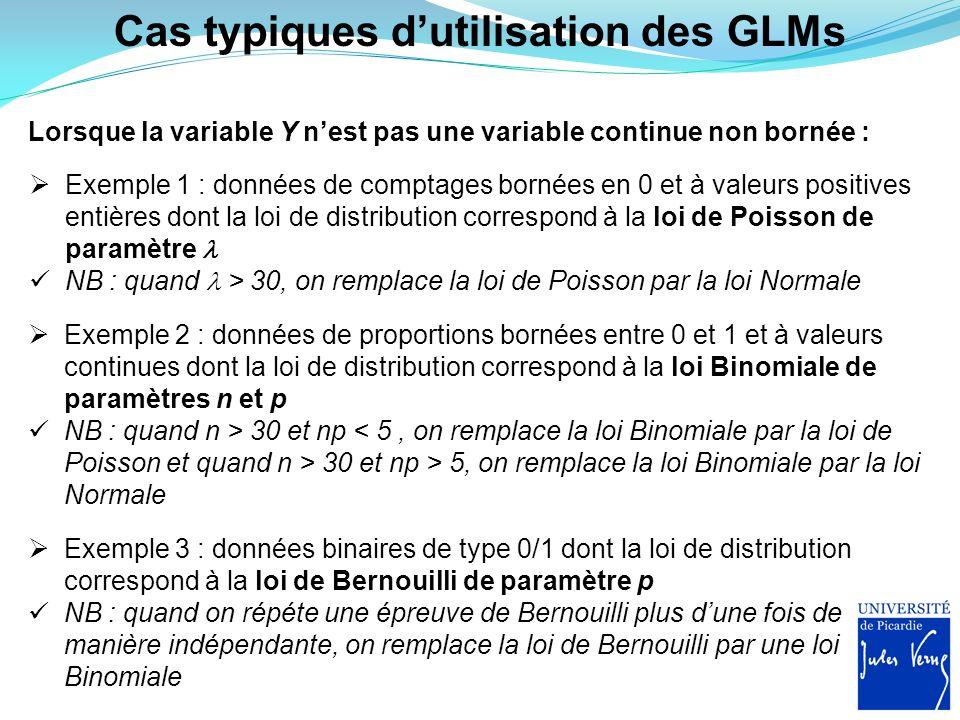 Cas typiques d'utilisation des GLMs