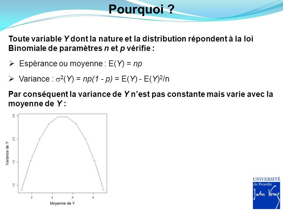 Pourquoi Toute variable Y dont la nature et la distribution répondent à la loi Binomiale de paramètres n et p vérifie :