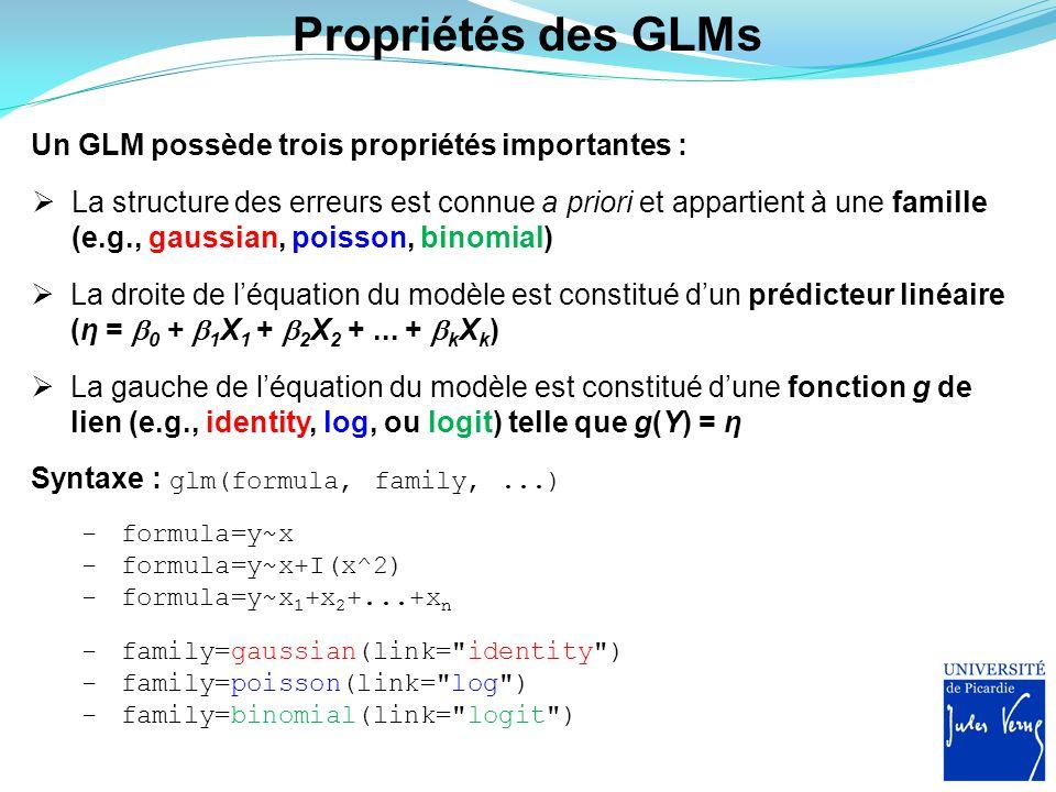 Propriétés des GLMs Un GLM possède trois propriétés importantes :