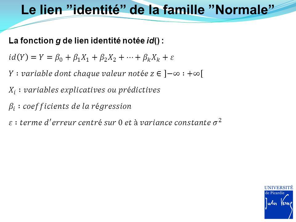 Le lien identité de la famille Normale