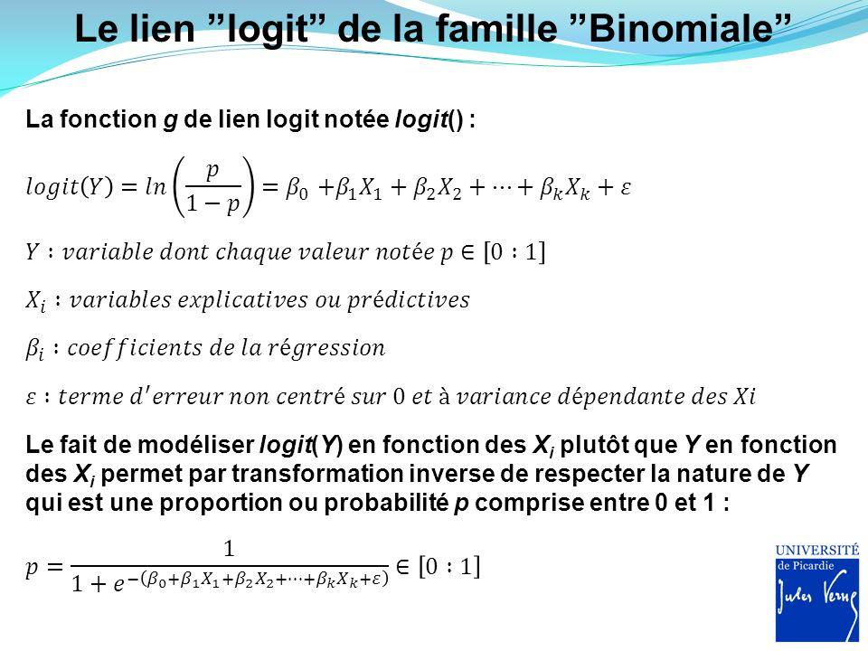 Le lien logit de la famille Binomiale