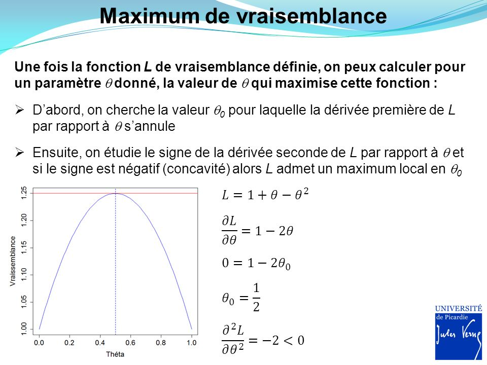 Maximum de vraisemblance