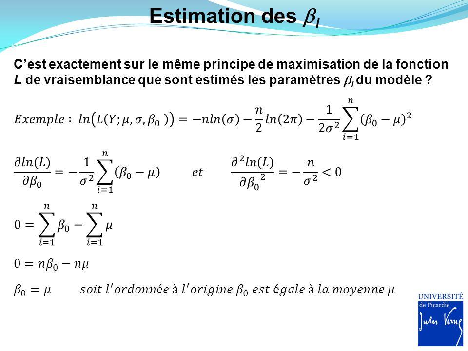 Estimation des i