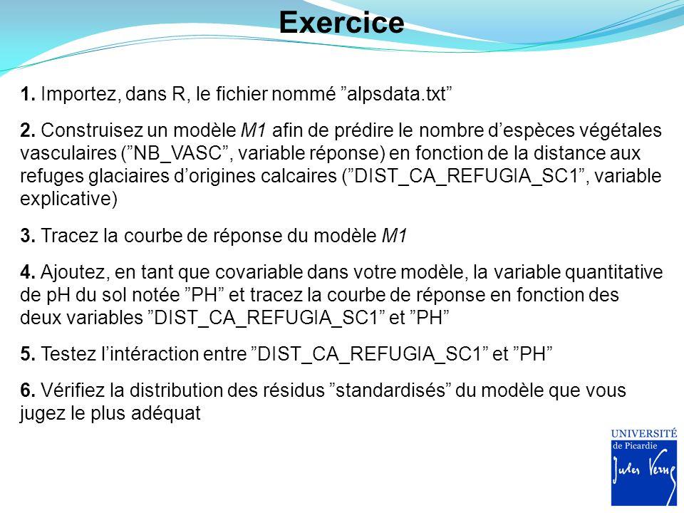 Exercice 1. Importez, dans R, le fichier nommé alpsdata.txt