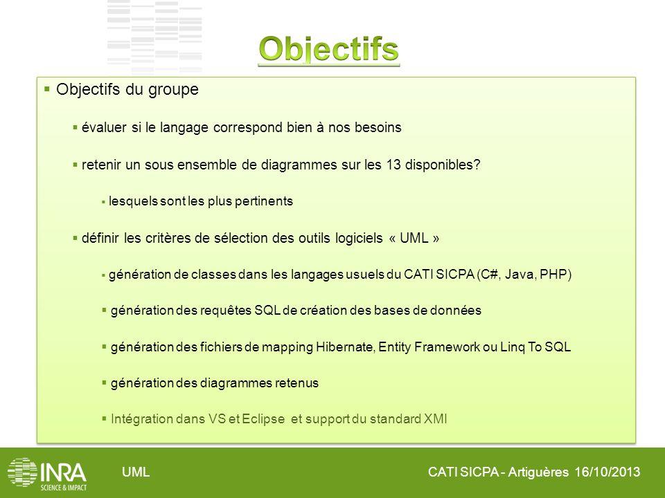 Objectifs Objectifs du groupe
