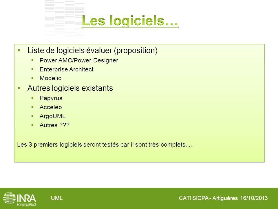 Les logiciels… Liste de logiciels évaluer (proposition)