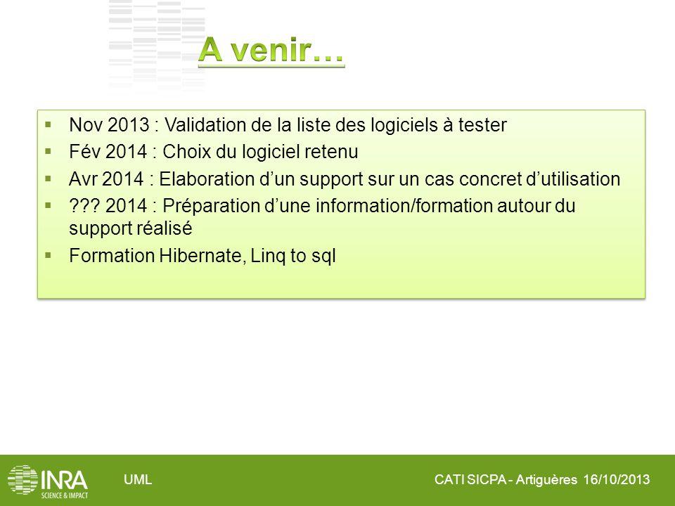 A venir… Nov 2013 : Validation de la liste des logiciels à tester
