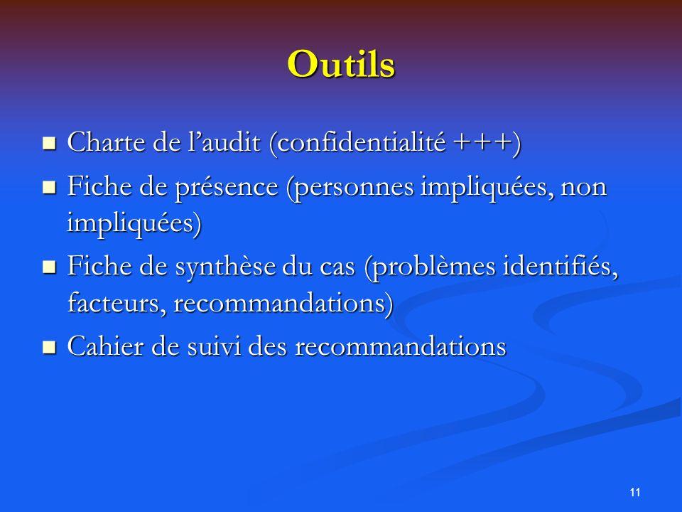 Outils Charte de l'audit (confidentialité +++)