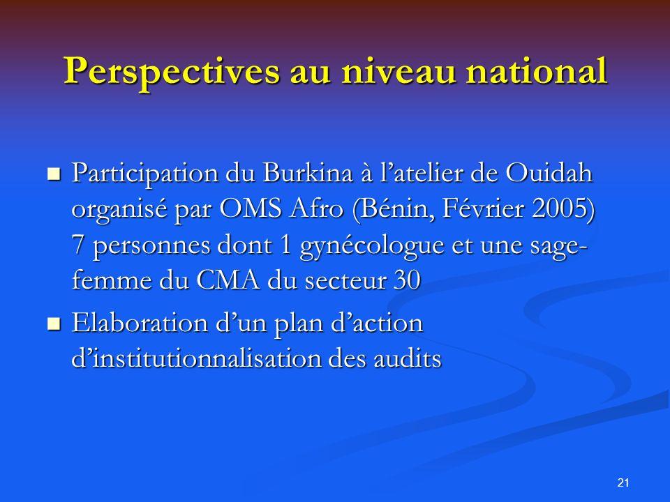 Perspectives au niveau national
