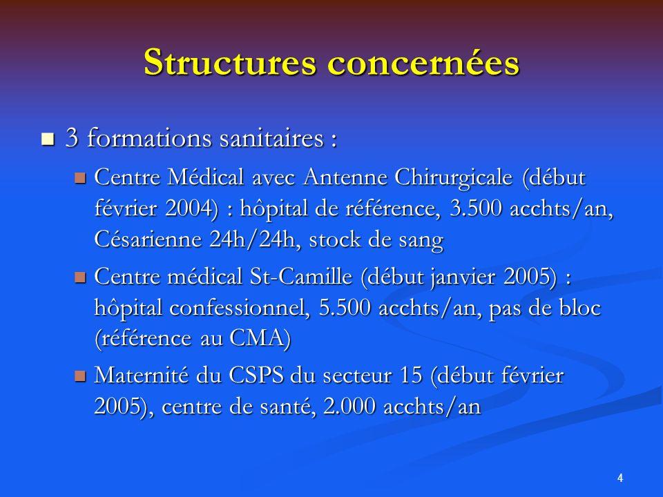 Structures concernées