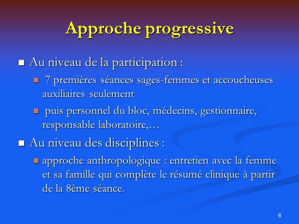 Approche progressive Au niveau de la participation :