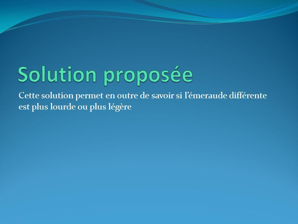 Solution proposée Cette solution permet en outre de savoir si l'émeraude différente est plus lourde ou plus légère.