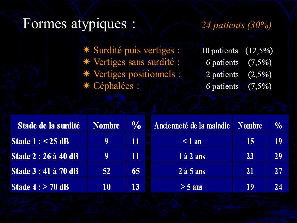 Formes atypiques : 24 patients (30%)