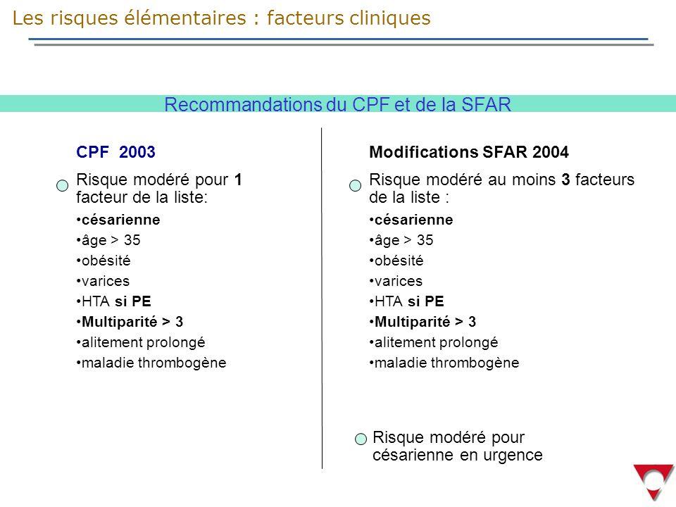 Recommandations du CPF et de la SFAR