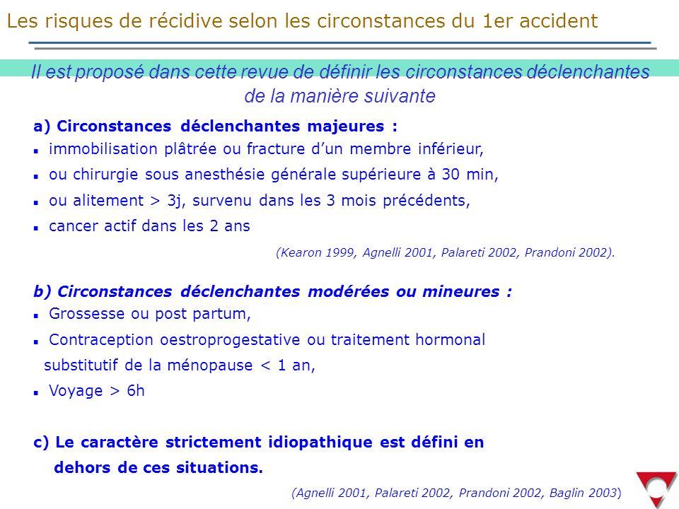 Les risques de récidive selon les circonstances du 1er accident