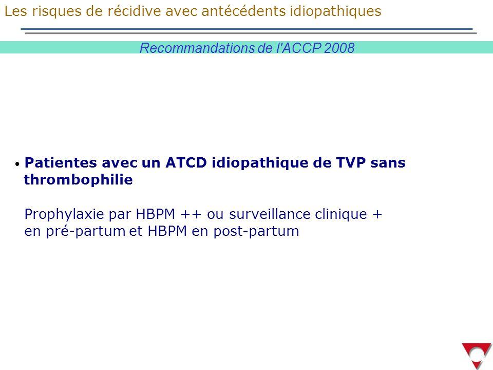 Recommandations de l ACCP 2008