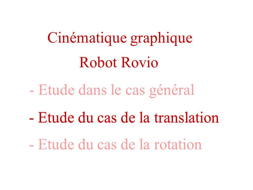 Cinématique graphique