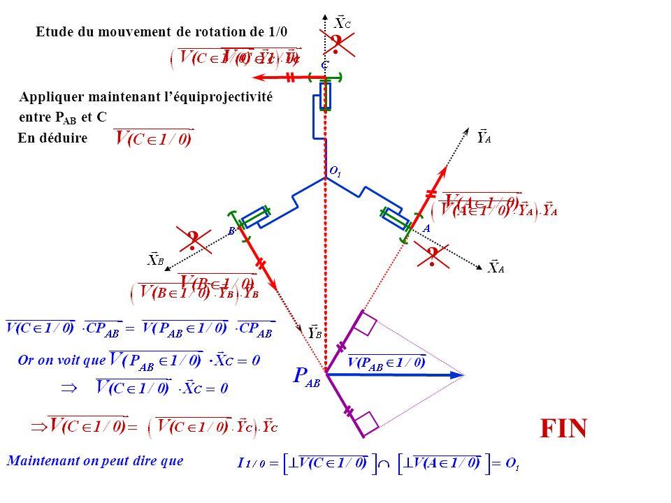 FIN Etude du mouvement de rotation de 1/0