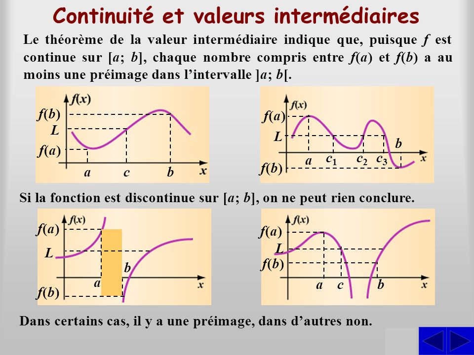 Continuité et valeurs intermédiaires