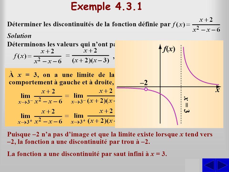 Exemple 4.3.1 Déterminer les discontinuités de la fonction définie par. Solution. Déterminons les valeurs qui n'ont pas d'image :