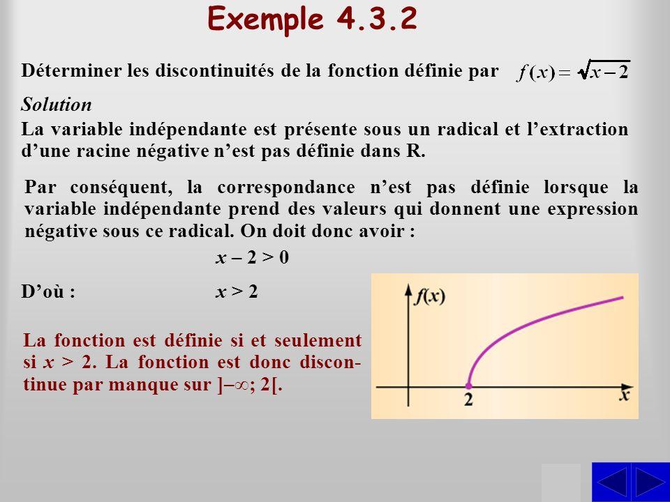 Exemple 4.3.2 Déterminer les discontinuités de la fonction définie par. Solution.