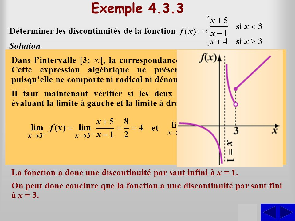 Exemple 4.3.3 S S S Déterminer les discontinuités de la fonction